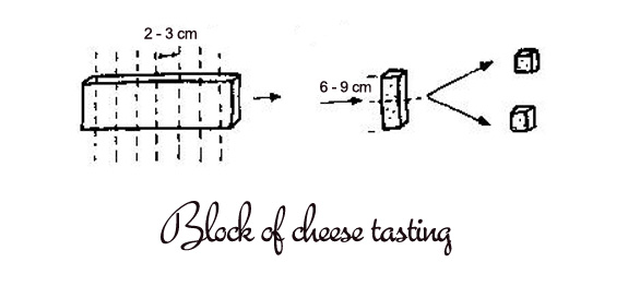 How-to-cut-Mahon-Cheese3